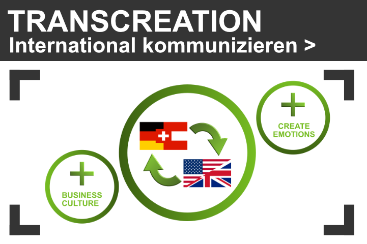 Transcreation: Communicat internationally